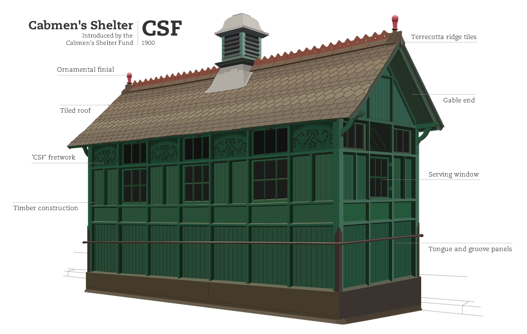 Cabmen's Shelter, by Cabmen's Shelter Fund  Illustration by Richard Coltman.