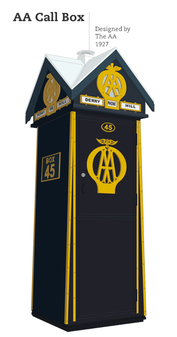AA Sentry Box | Designed by The Automobile Association, 1927