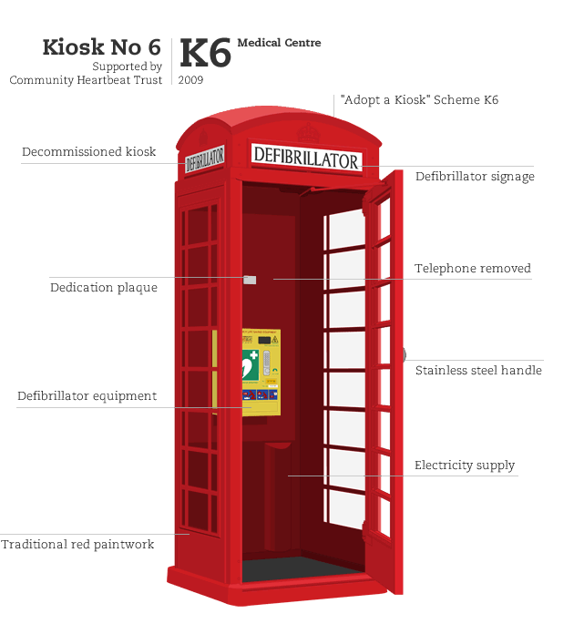 Kiosk No 6 'Medical Centre', designed by Community Heartbeat Trust