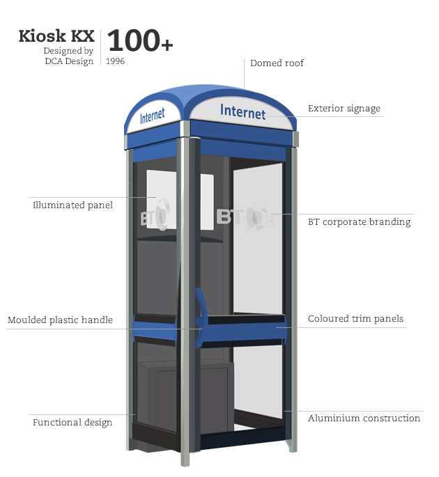 Kiosk KX100 Plus, designed by DCA Design