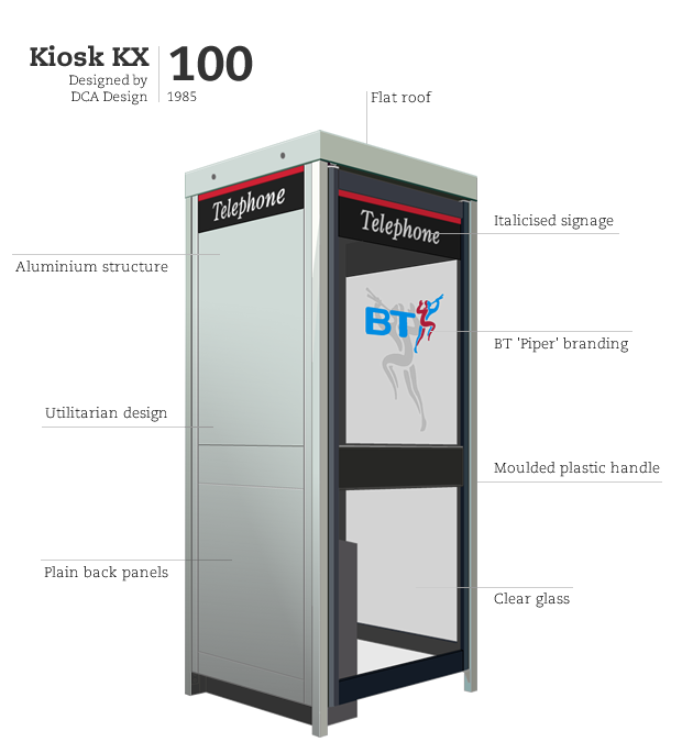 Kiosk KX100, designed by DCA Design